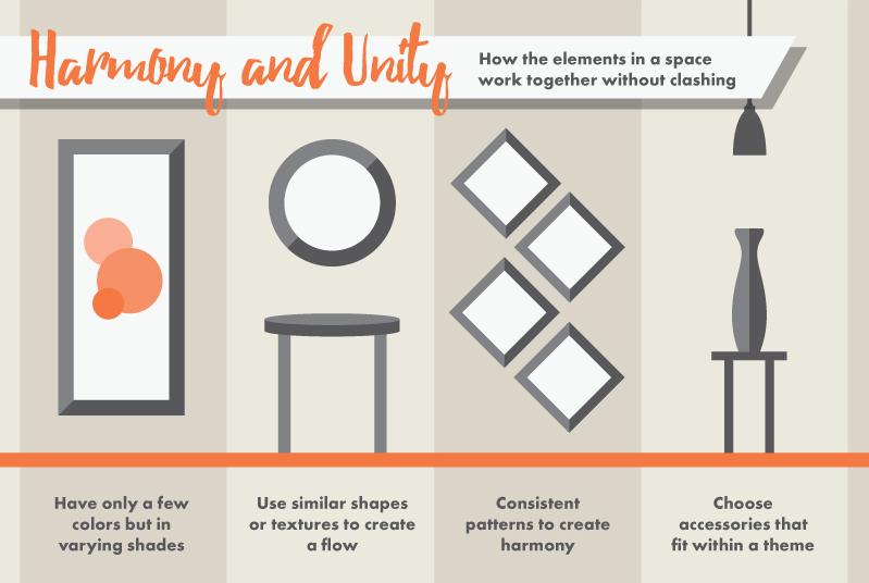 Interior Design Rules And Regulations