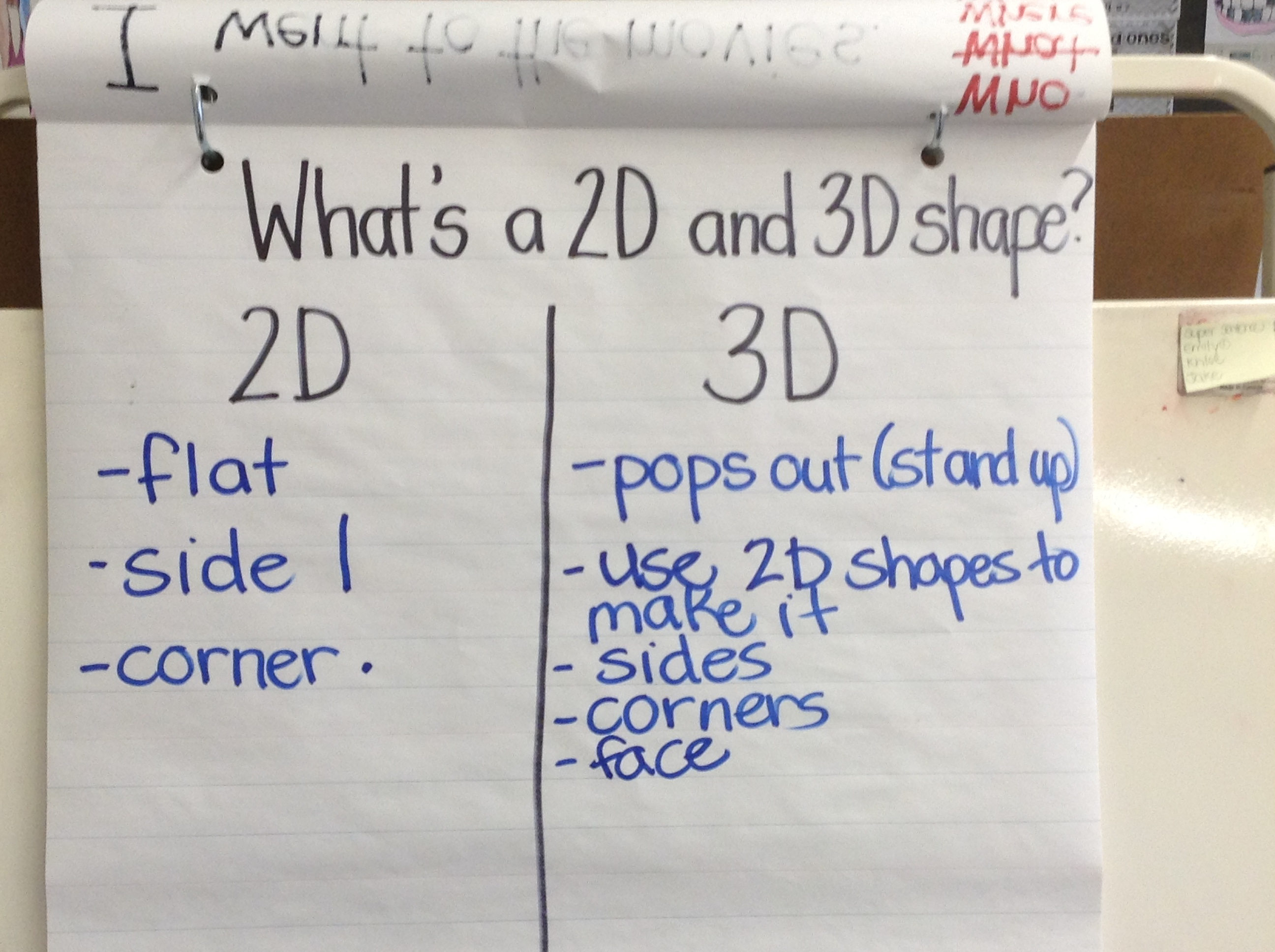 2d And 3d Shapes For Grade 2
