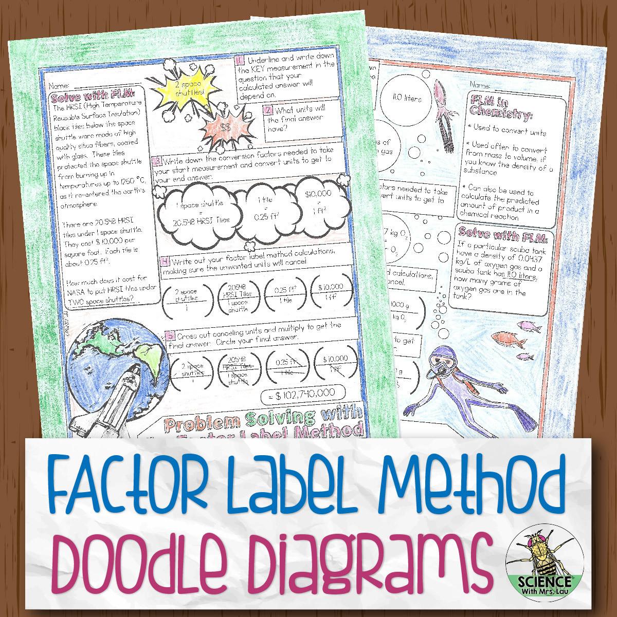Factor Label Method Doodle Diagrams Store