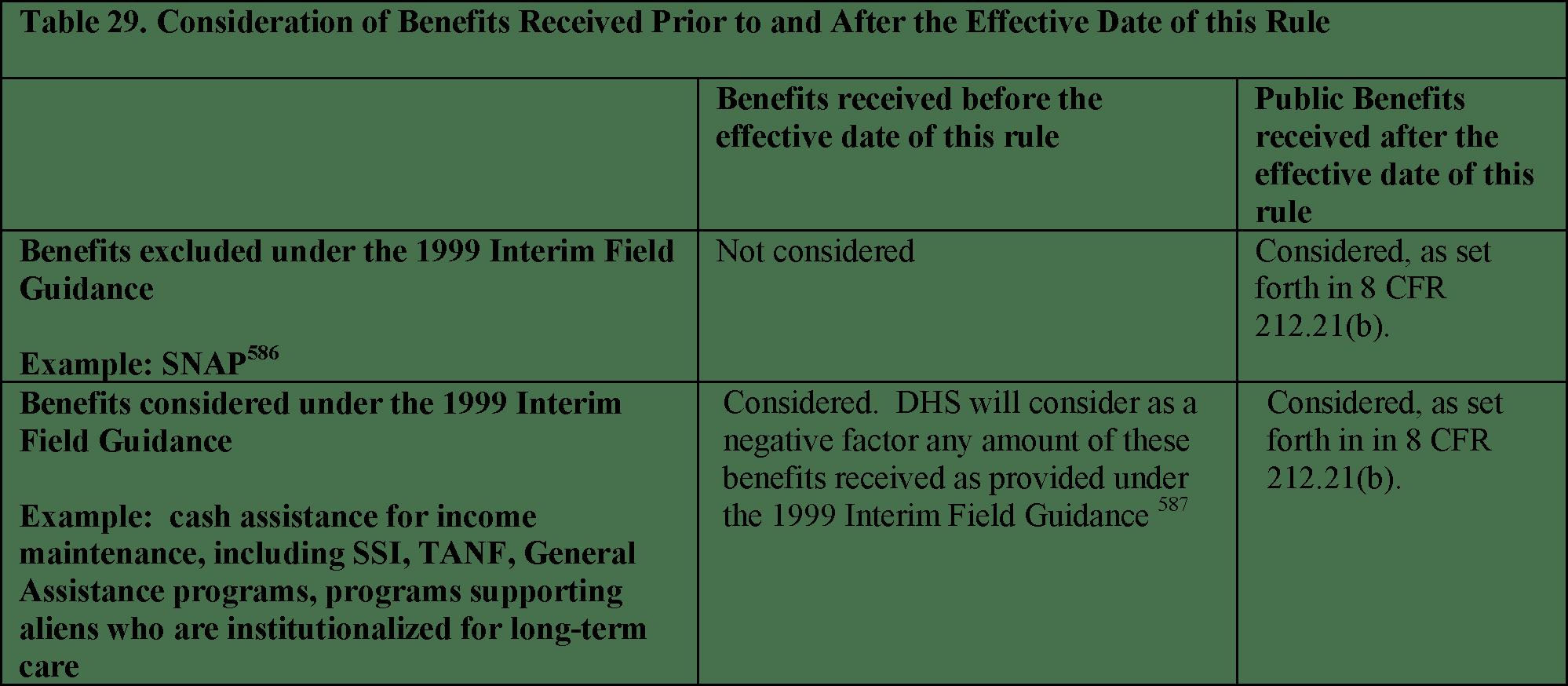 Planned Parenthood Pregnancy Verification Form