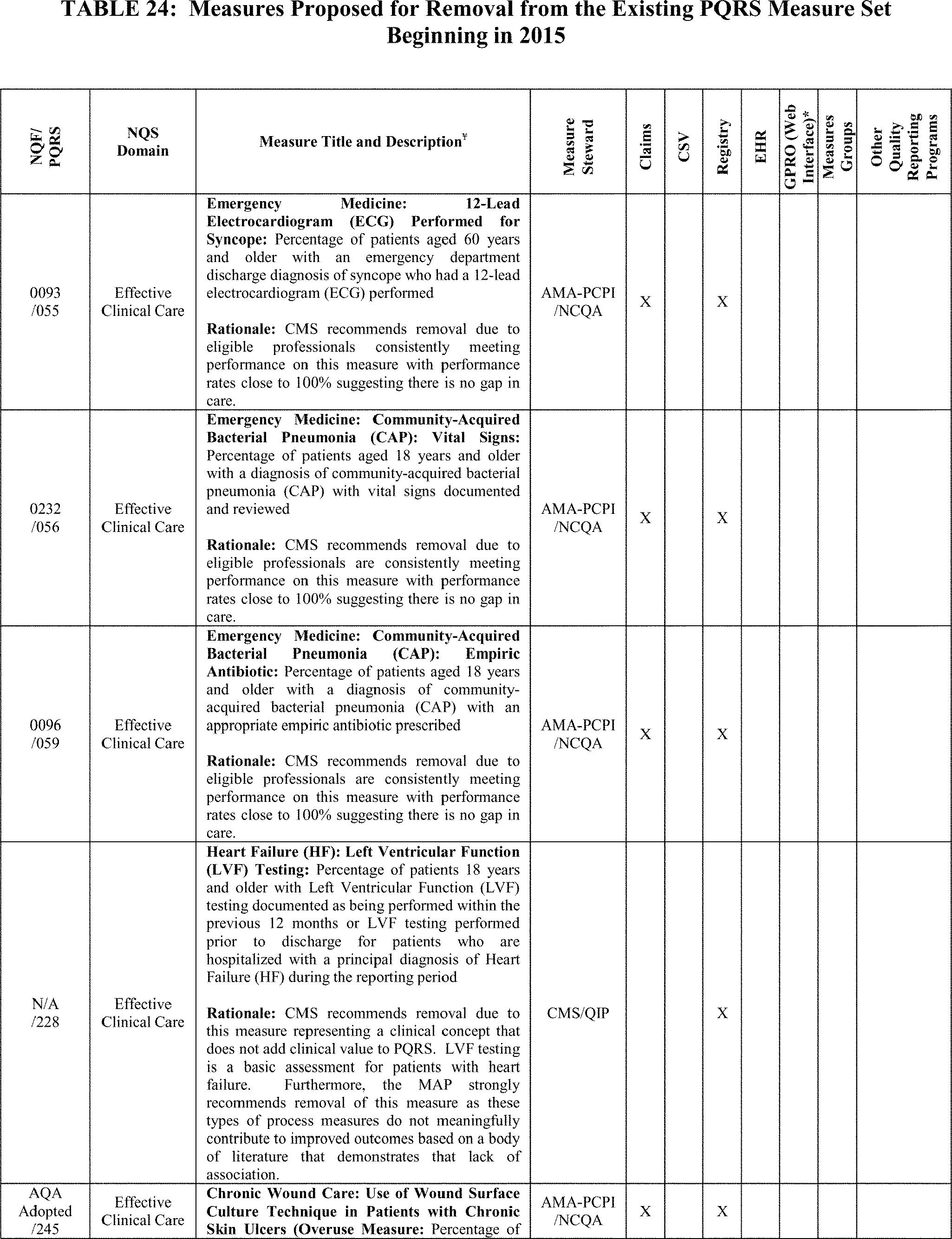 Six Dimensions Of Health Essay