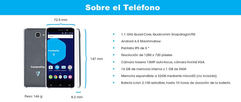 Sobre-el-Teléfono