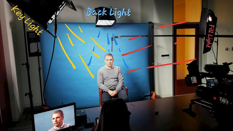 3 point interview lighting