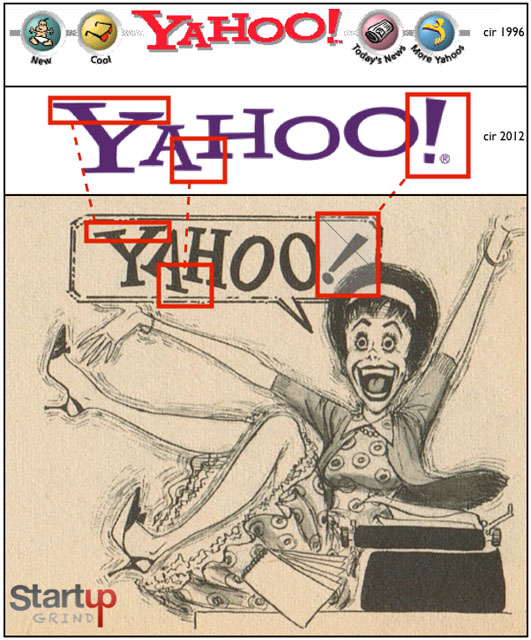 Yahoo Stole Their Logo From MAD Magazine 1968