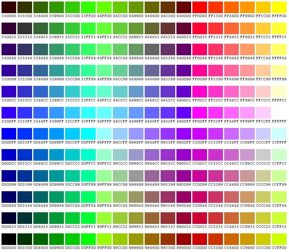 With HTML color codes we can create endless diversity of colorful illustrations.