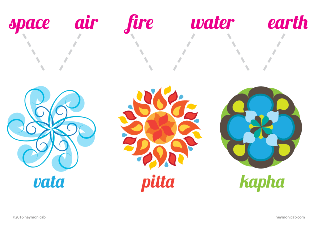 Ayurveda Basics: The Three Doshas