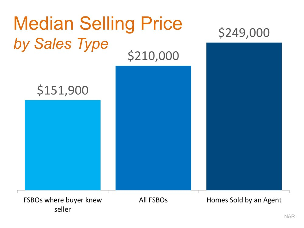 2 Tips For Getting The Most Money When Selling Your House   MyKCM