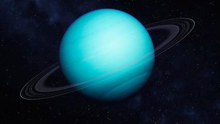 Uranus Planet Overview Space Solar System Planets