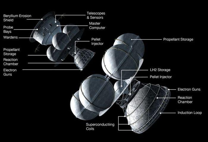 Icarus Interstellar Starship Congress 2013 Summit by