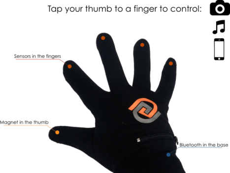 GoGlove Sensors