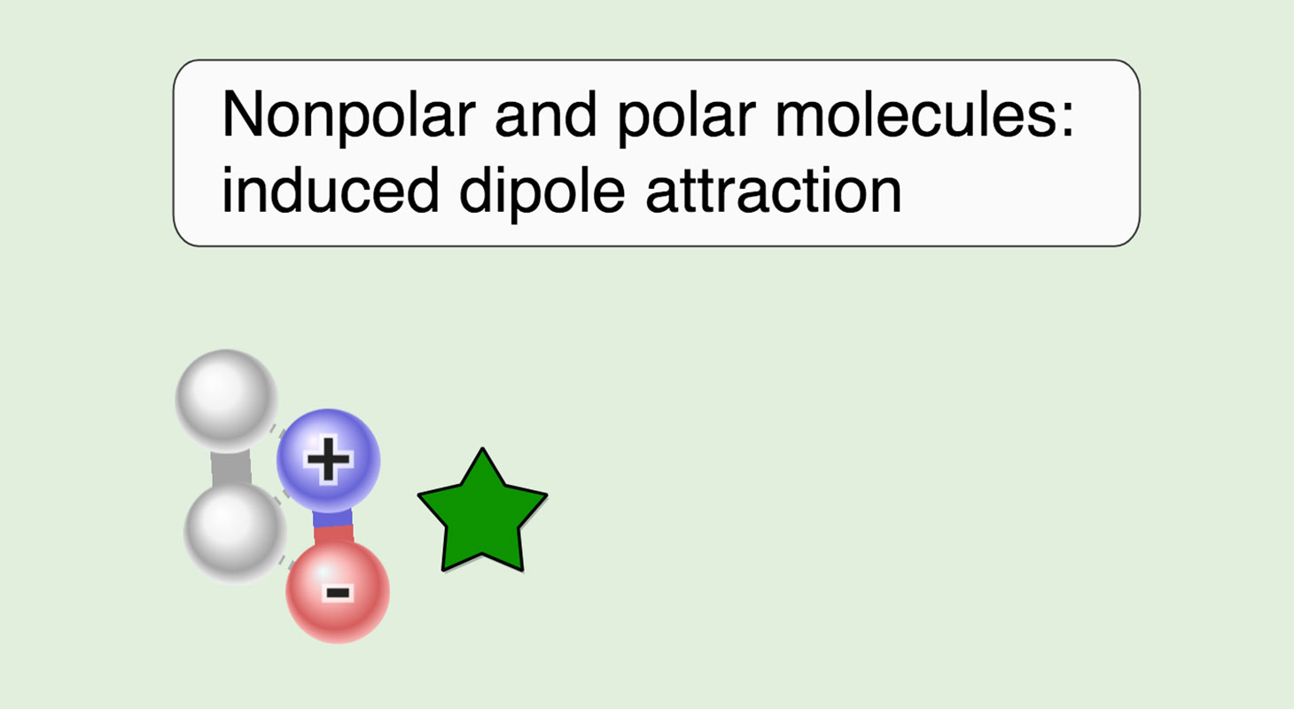 Comparing Dipole Dipole To London Dispersion