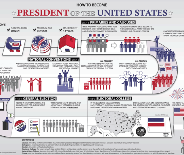 Articles And Reports Related To The Election