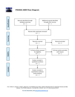 PRISMA, Flow Diagram  Nursing: PhD & Research  Guides
