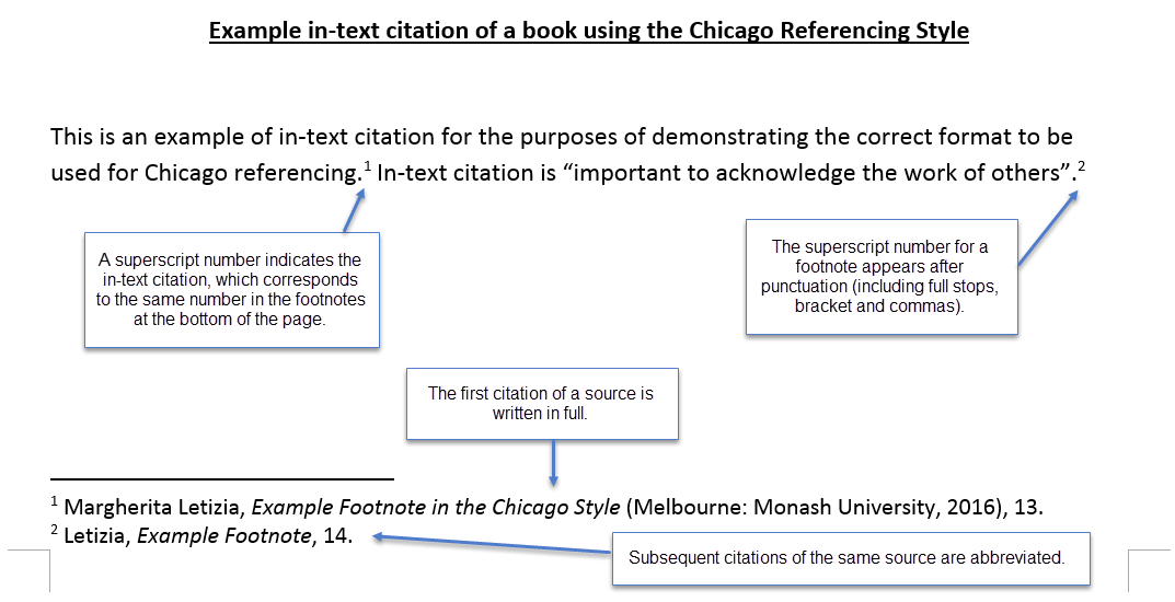 Turabian Parenthetical Reference List