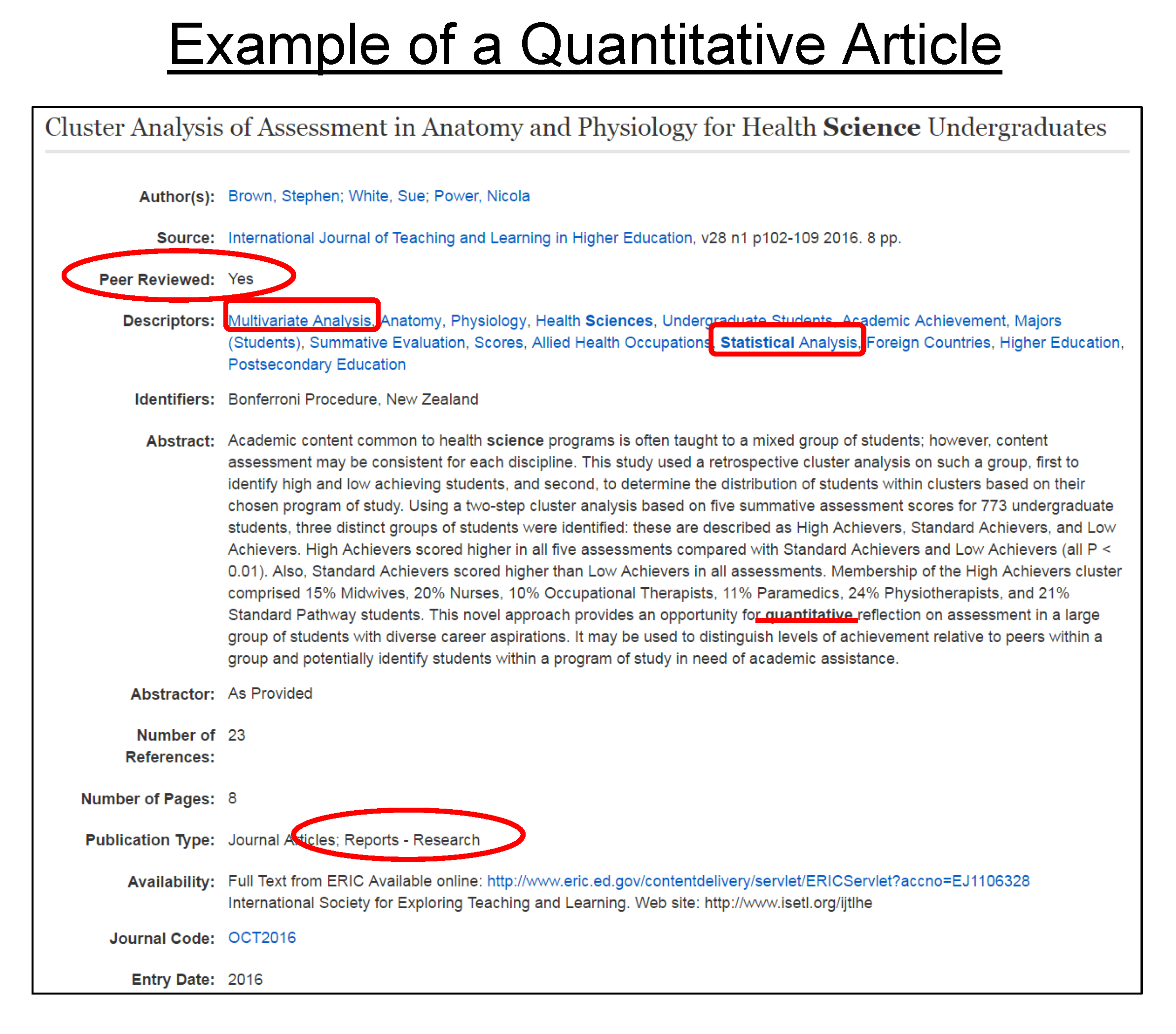 Example Of An Abstract For A Research Report
