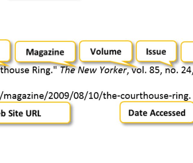 Gladwell Comma Malcolm Period Quotation Mark The Courthouse Ring Period Quotation Mark The New Yorker Comma