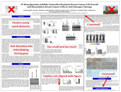 how to create a research poster