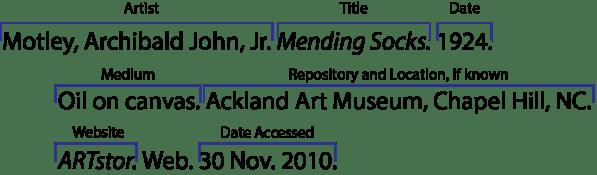 Mla citation journal database
