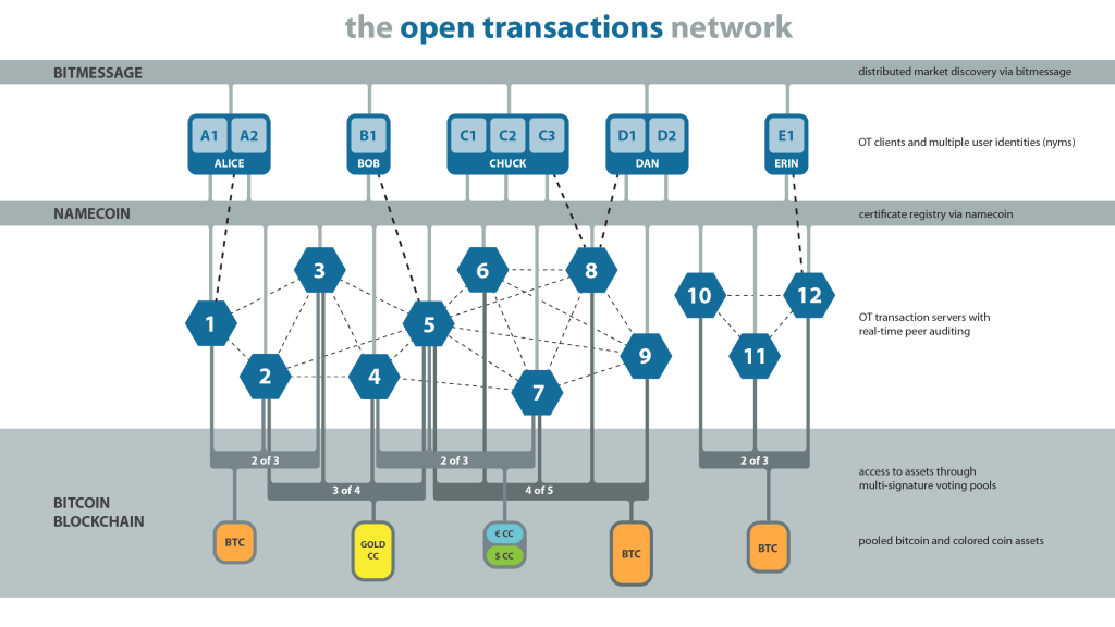 OT_Network_Diagram-01