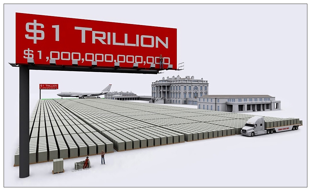 1 trillion dollars visualized