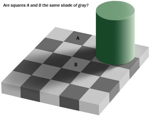 Seems impossible, but yes, A and B are exactly the same shade of gray.