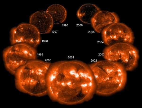 """""""Big Data,"""" Financial Theory, and Sunspots"""