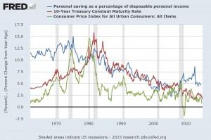 savings_yields