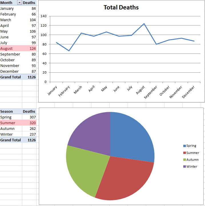 KBP - By Month