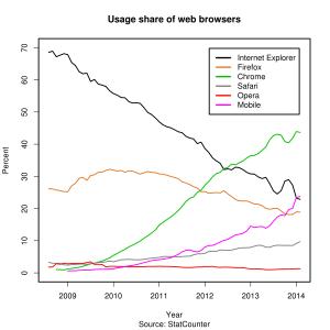 BrowserShare
