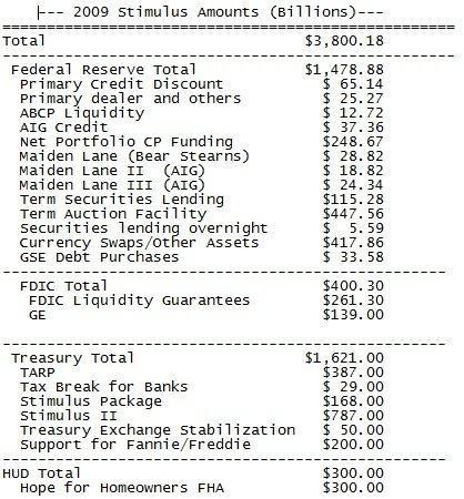 2009 Economic Stimulus