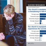 suicide lifeway research banner