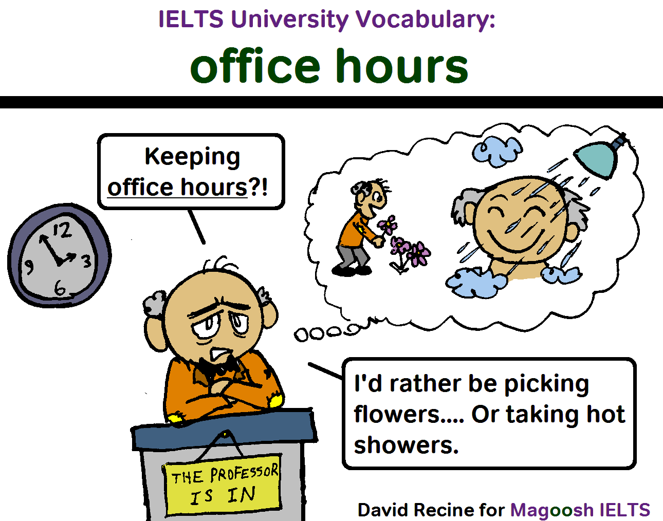 Ielts Vocabulary Words University Classes And Learning