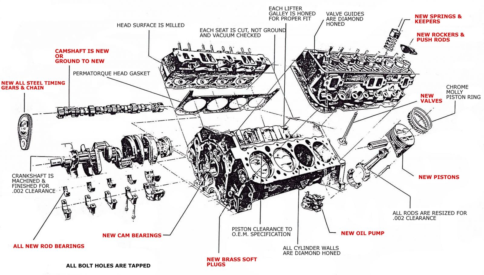 Santum Fe Engine Diagram 3 5