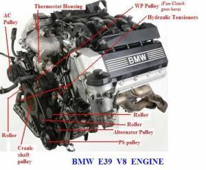 BMW E39V8 Enginejpg  Members gallery  Mechanical Engineering Community