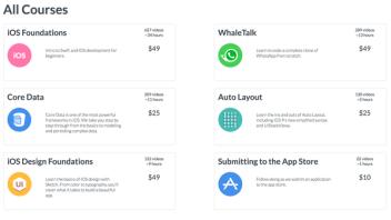 Lifetime Access to Bitfountain Master iOS Bundle!