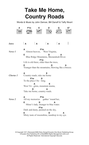 Guitar Chords For Take Me Home Country Roads By John Denver images