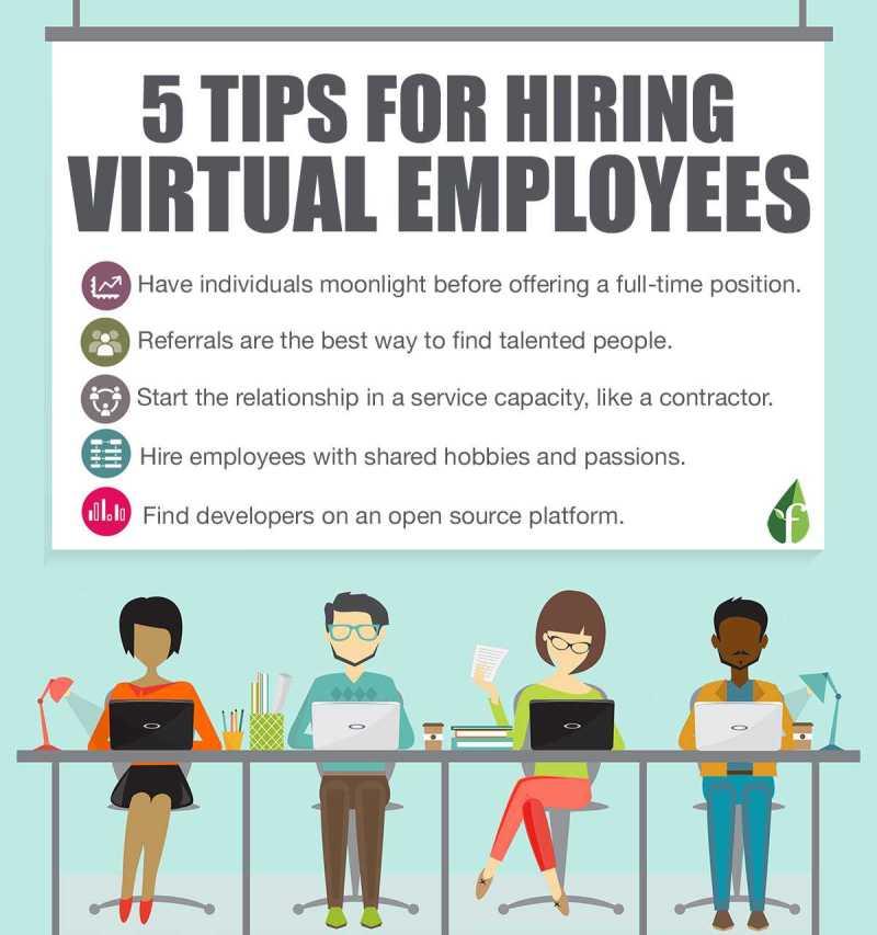 VirtualHiring_Tips_2