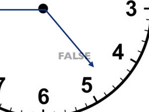 dydan » Geometry: The Supplement