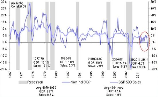 201510124-GDP
