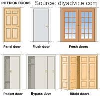 Different Door Styles