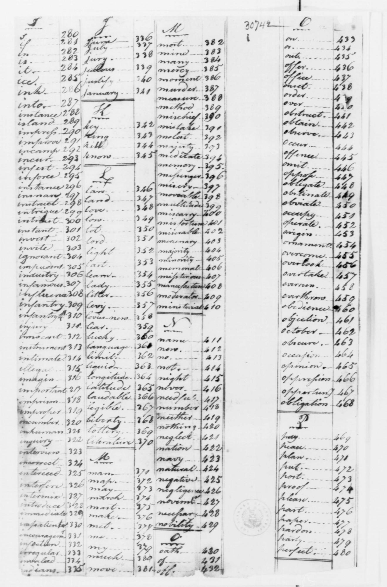 The Culper Code Book George Washington S Mount Vernon
