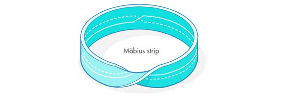 mobiusblog02