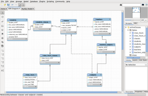 Visual Database Creation with MySQL Workbench