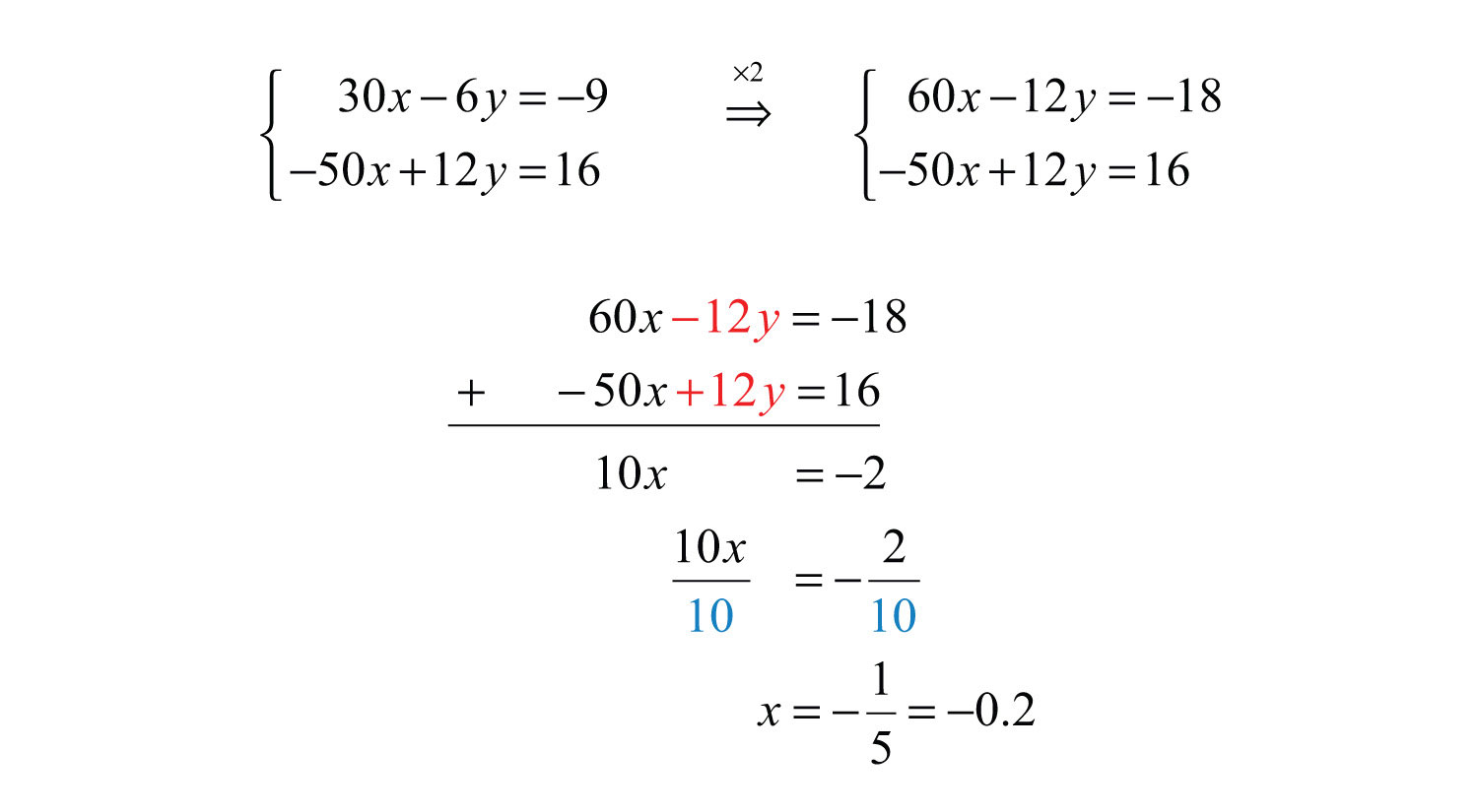 Solving Linear Systems By Elimination