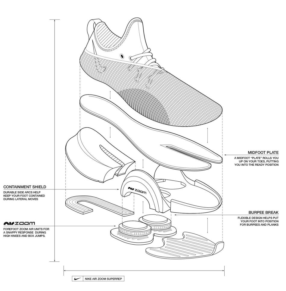Nike Air Zoom SuperRep Official Images and Release Date  13