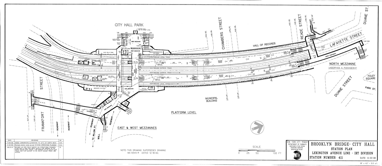 Nycsubway Irt East Side Line