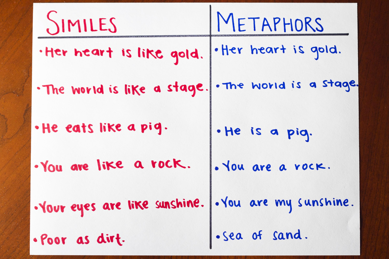 Fun Simile Amp Metaphor Activities