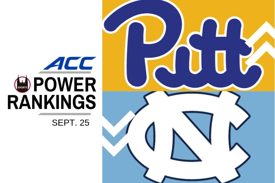 ACC Power Rankings: A Bounce-Back Week of Sorts