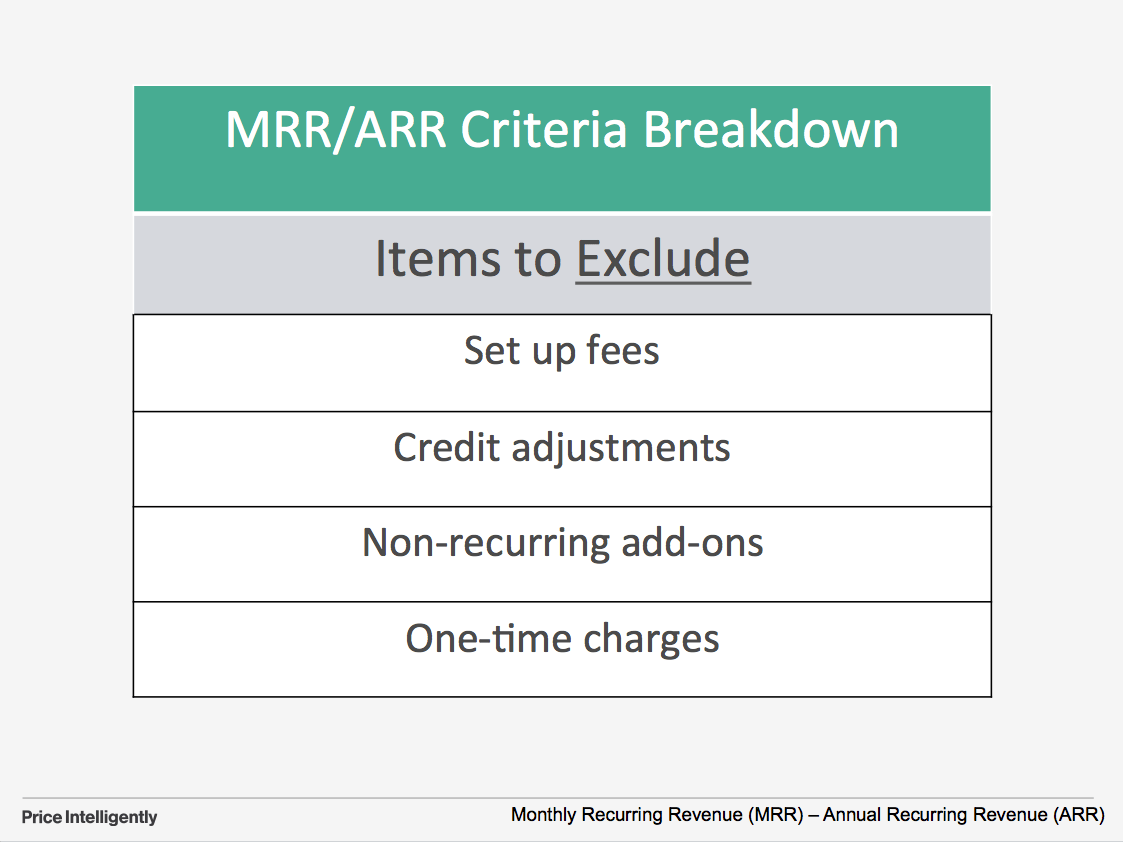 The Complete Saas Guide To Calculating And Optimizing Mrr Arr