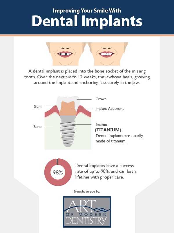 Bookmark Managers » High Quality Dental Care Is Crucial